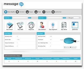 Message34 Eposta Pazarlama Sistemi